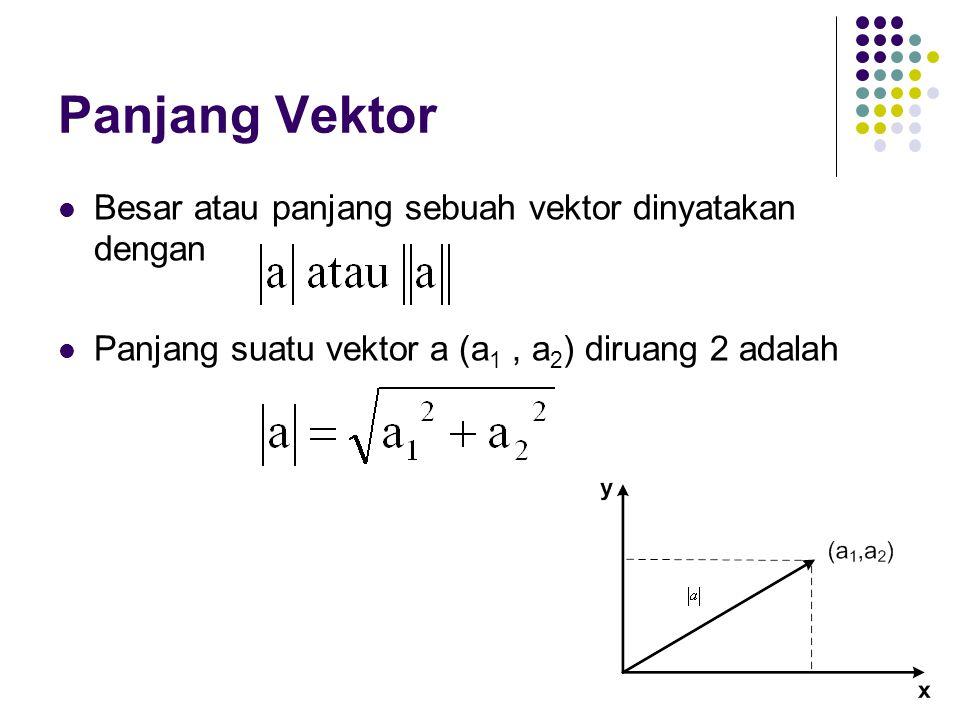 Panjang Vektor Besar atau panjang sebuah vektor dinyatakan dengan