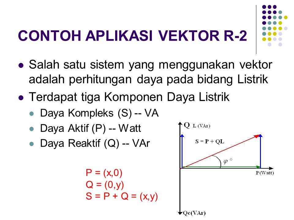 CONTOH APLIKASI VEKTOR R-2