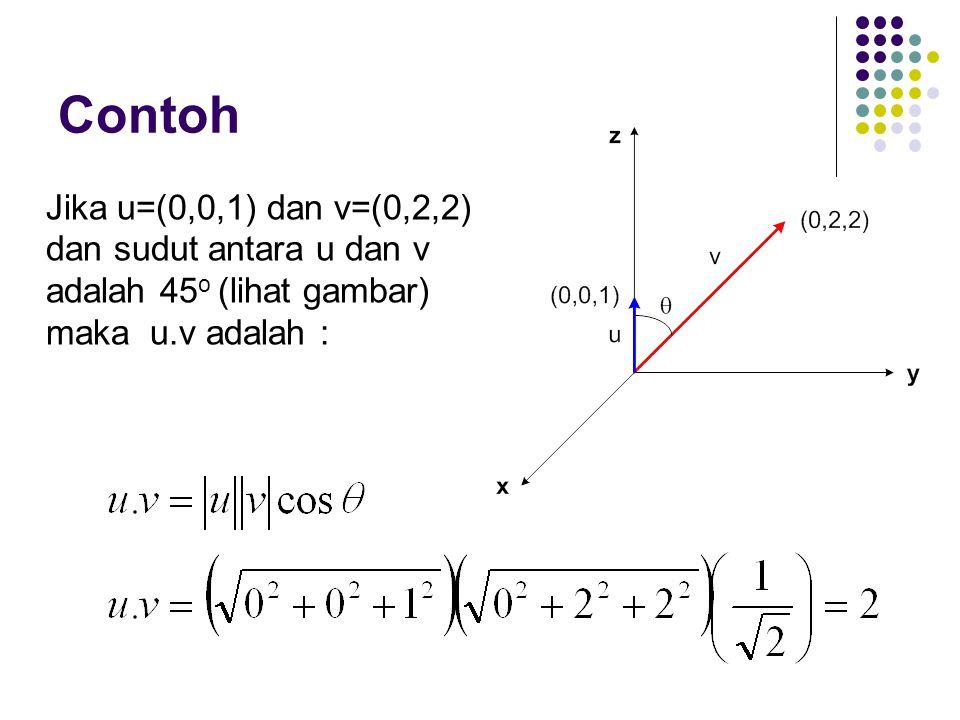 Contoh Jika u=(0,0,1) dan v=(0,2,2) dan sudut antara u dan v adalah 45o (lihat gambar) maka u.v adalah :