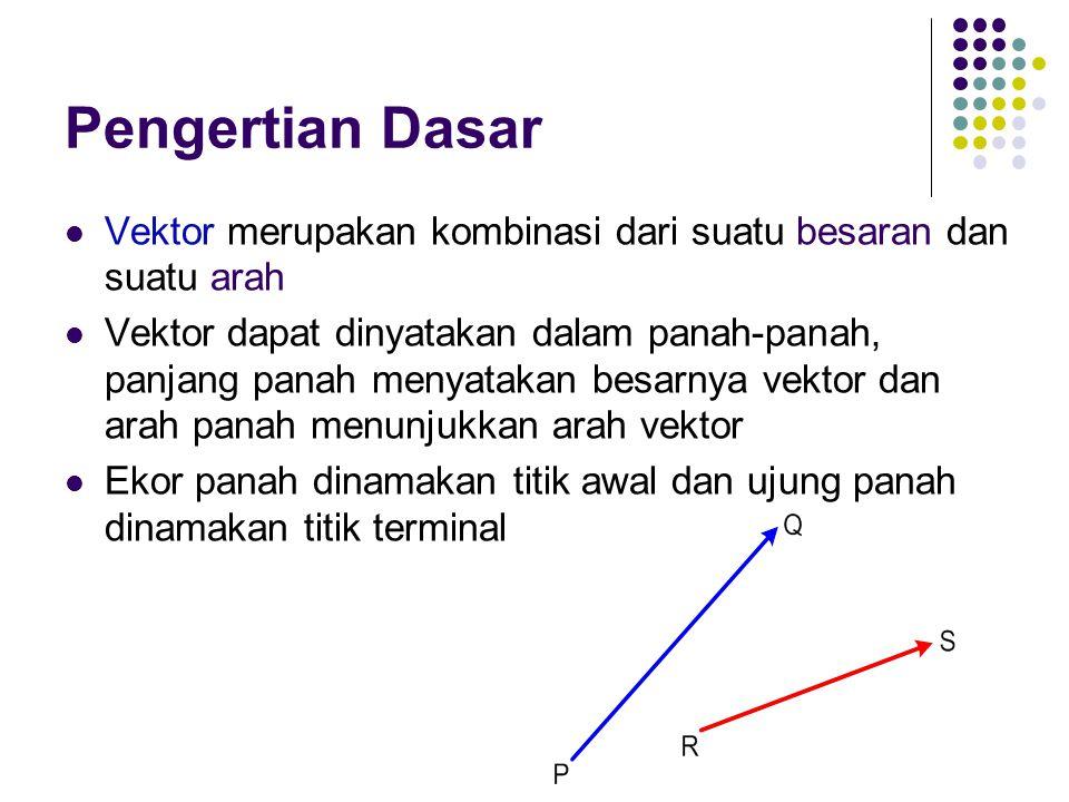 Pengertian Dasar Vektor merupakan kombinasi dari suatu besaran dan suatu arah.