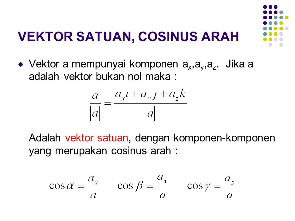 VEKTOR SATUAN, COSINUS ARAH