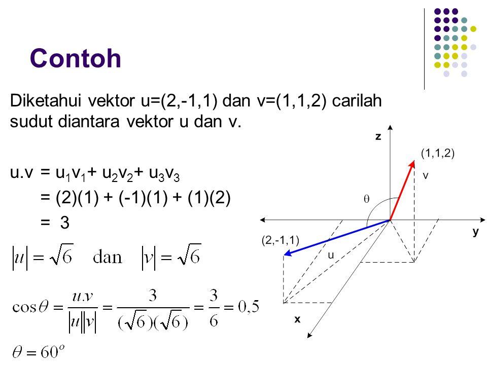 Contoh Diketahui vektor u=(2,-1,1) dan v=(1,1,2) carilah sudut diantara vektor u dan v. u.v = u1v1+ u2v2+ u3v3.