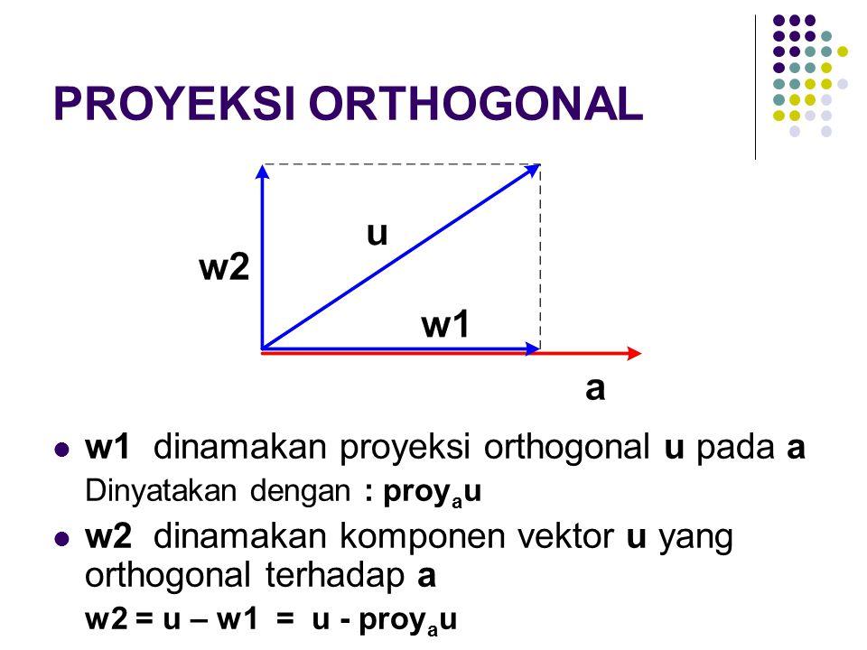 PROYEKSI ORTHOGONAL w1 dinamakan proyeksi orthogonal u pada a