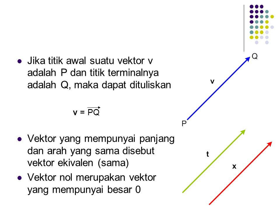 Vektor nol merupakan vektor yang mempunyai besar 0