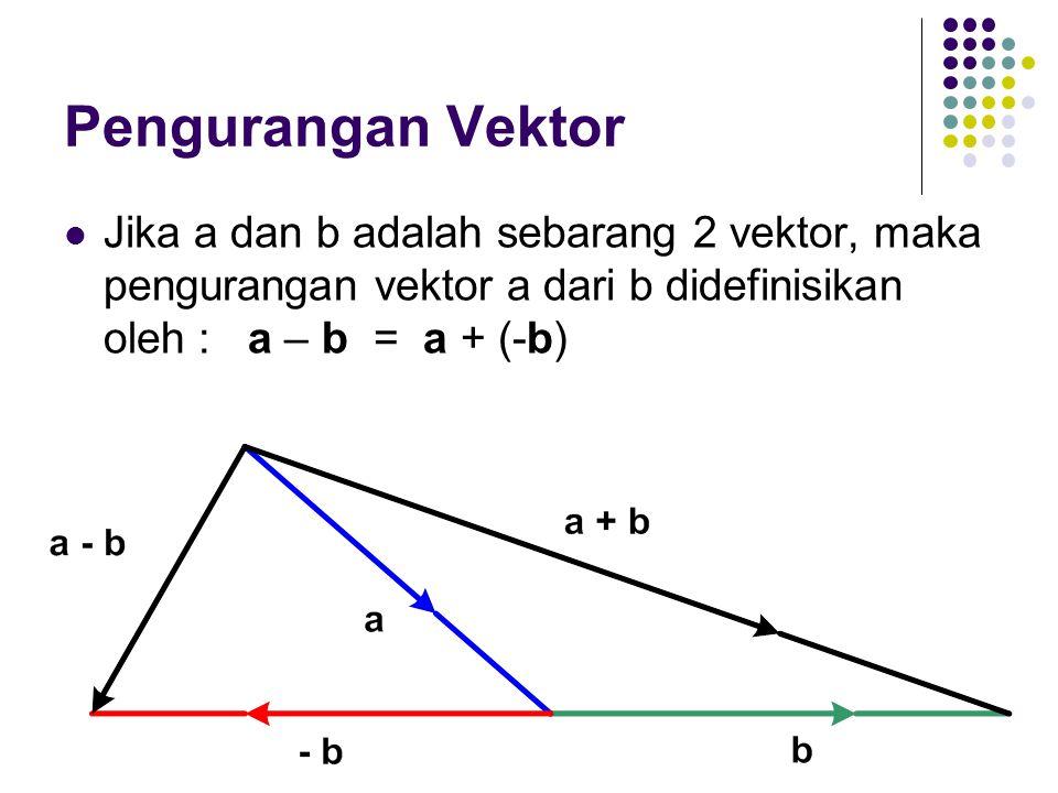 Pengurangan Vektor Jika a dan b adalah sebarang 2 vektor, maka pengurangan vektor a dari b didefinisikan oleh : a – b = a + (-b)