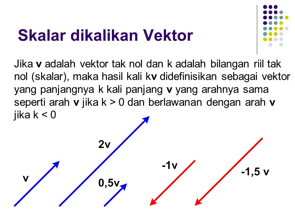 Skalar dikalikan Vektor