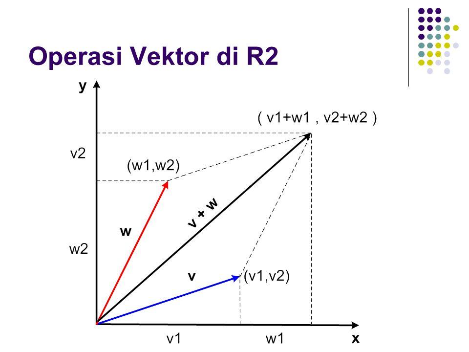 Operasi Vektor di R2