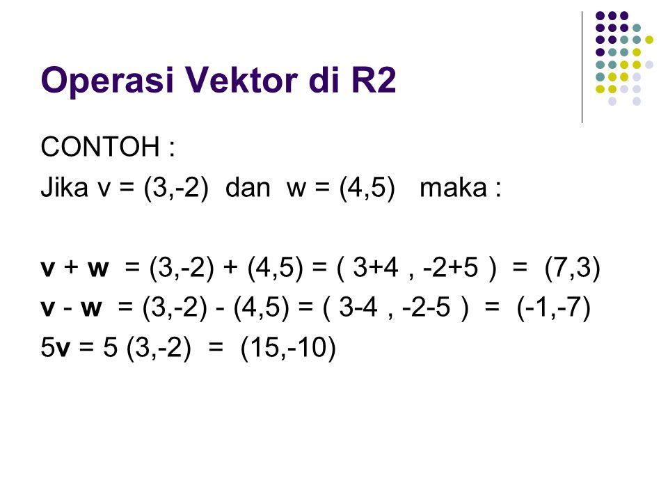 Operasi Vektor di R2 CONTOH : Jika v = (3,-2) dan w = (4,5) maka :