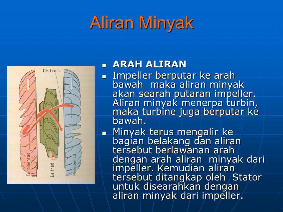 Aliran Minyak ARAH ALIRAN