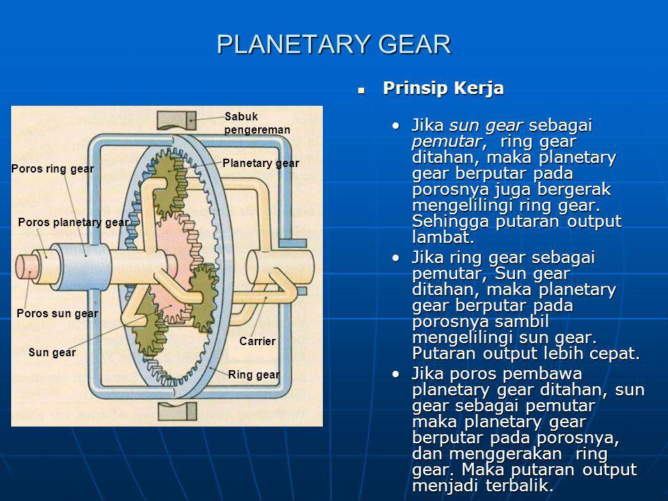 PLANETARY GEAR Prinsip Kerja