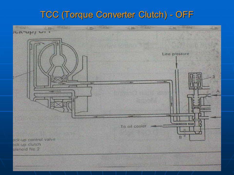 TCC (Torque Converter Clutch) - OFF