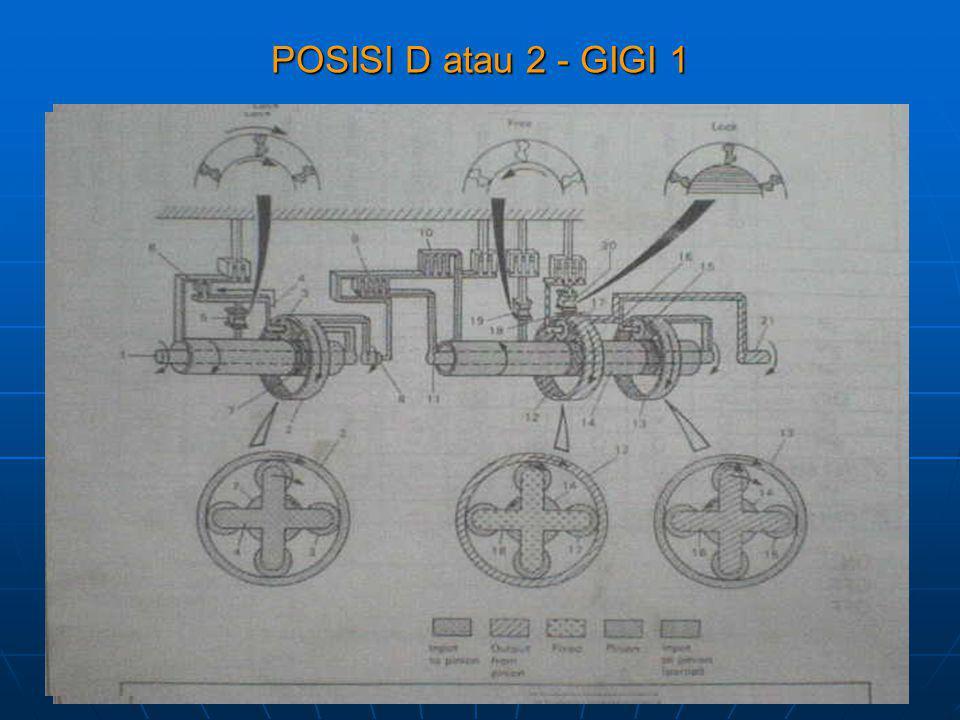 POSISI D atau 2 - GIGI 1