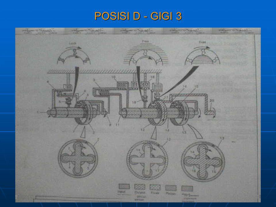 POSISI D - GIGI 3