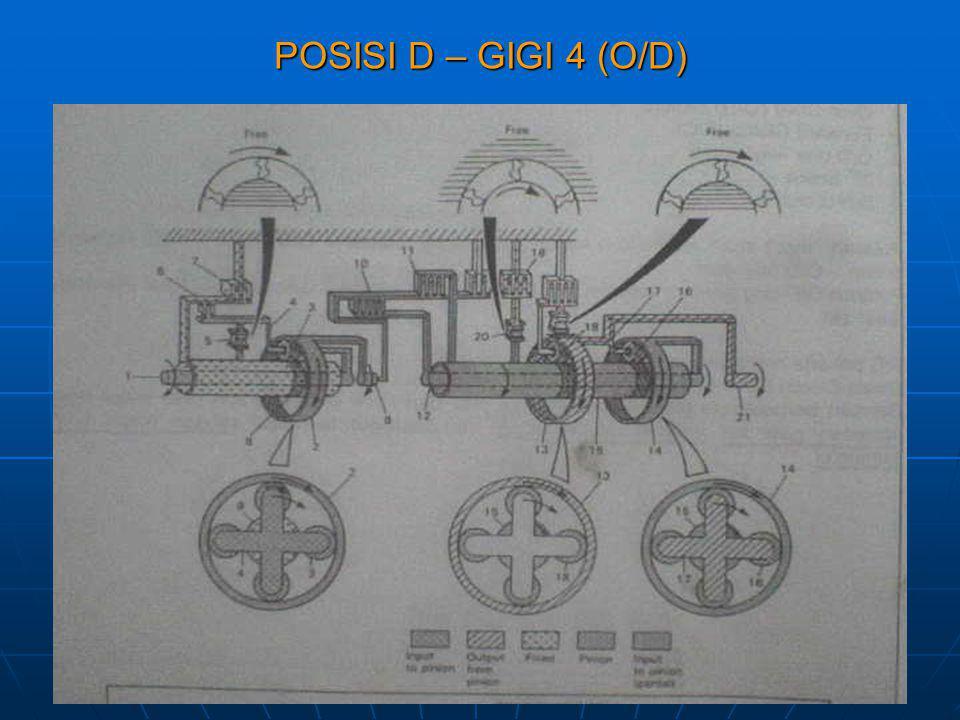 POSISI D – GIGI 4 (O/D)