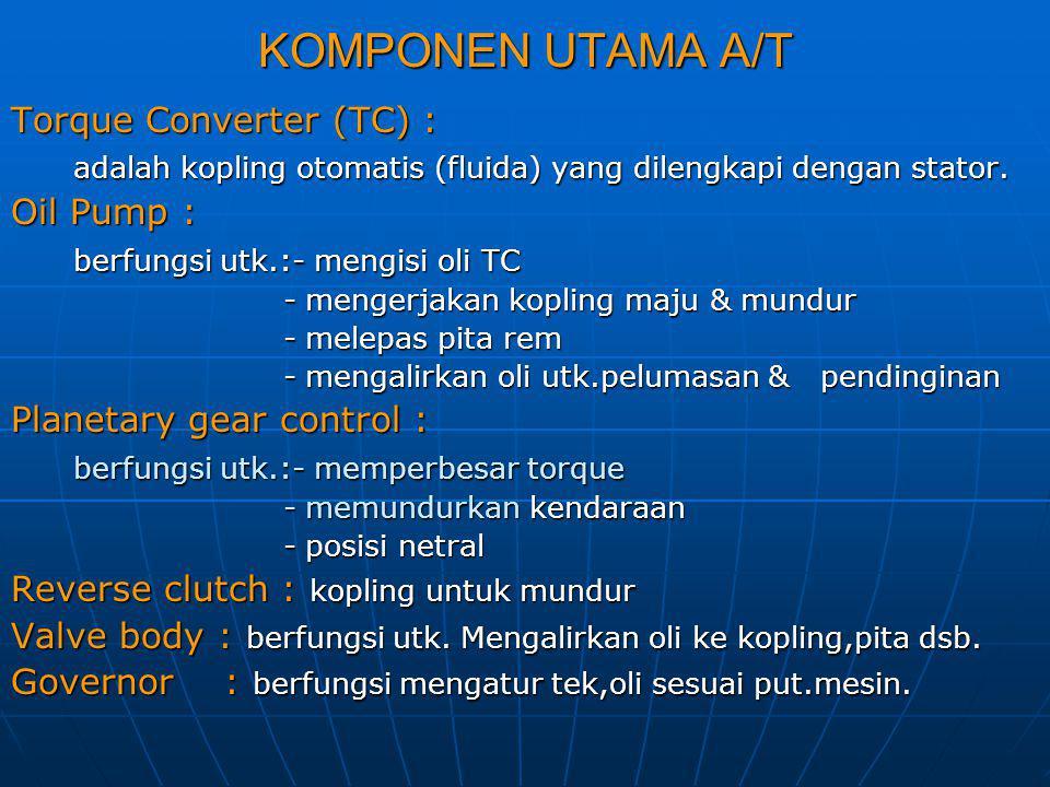 KOMPONEN UTAMA A/T Torque Converter (TC) :