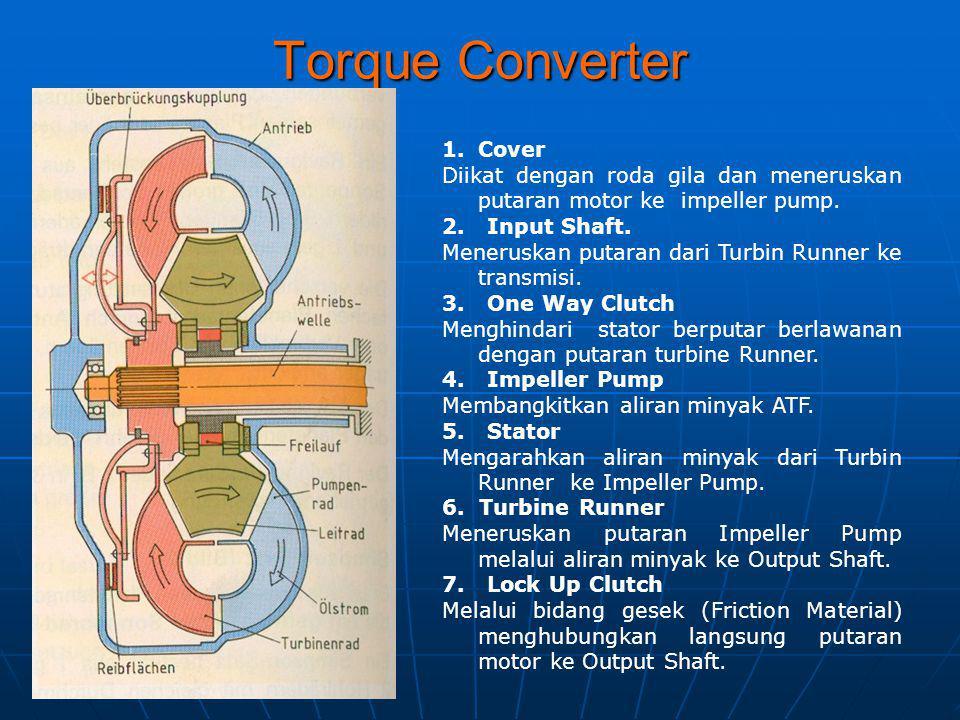 Torque Converter Cover