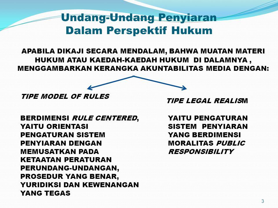 Undang-Undang Penyiaran Dalam Perspektif Hukum