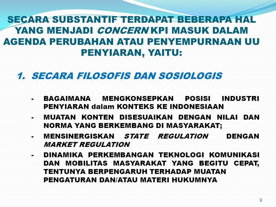 1. SECARA FILOSOFIS DAN SOSIOLOGIS