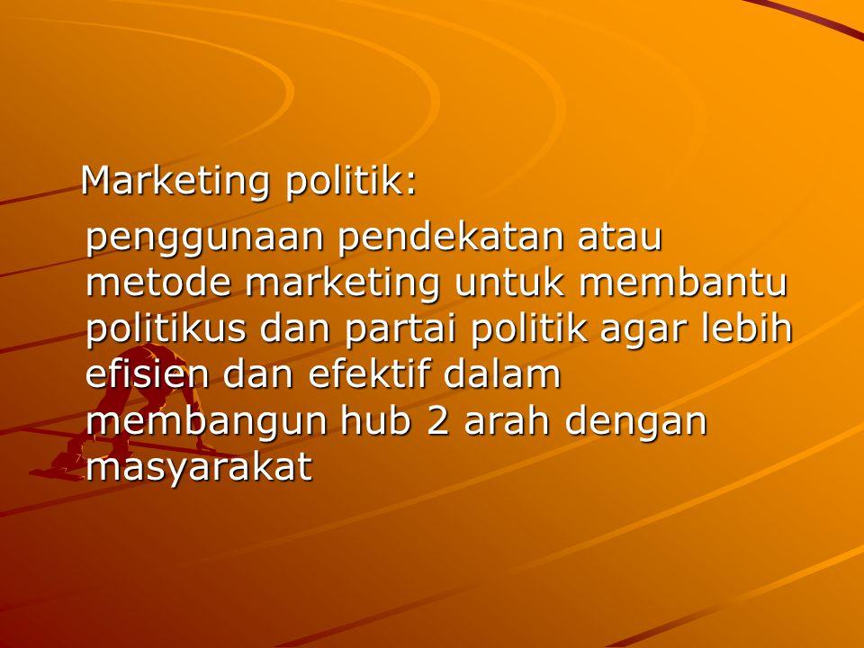 Marketing politik: