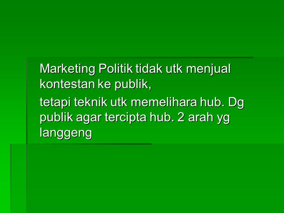 Marketing Politik tidak utk menjual kontestan ke publik,