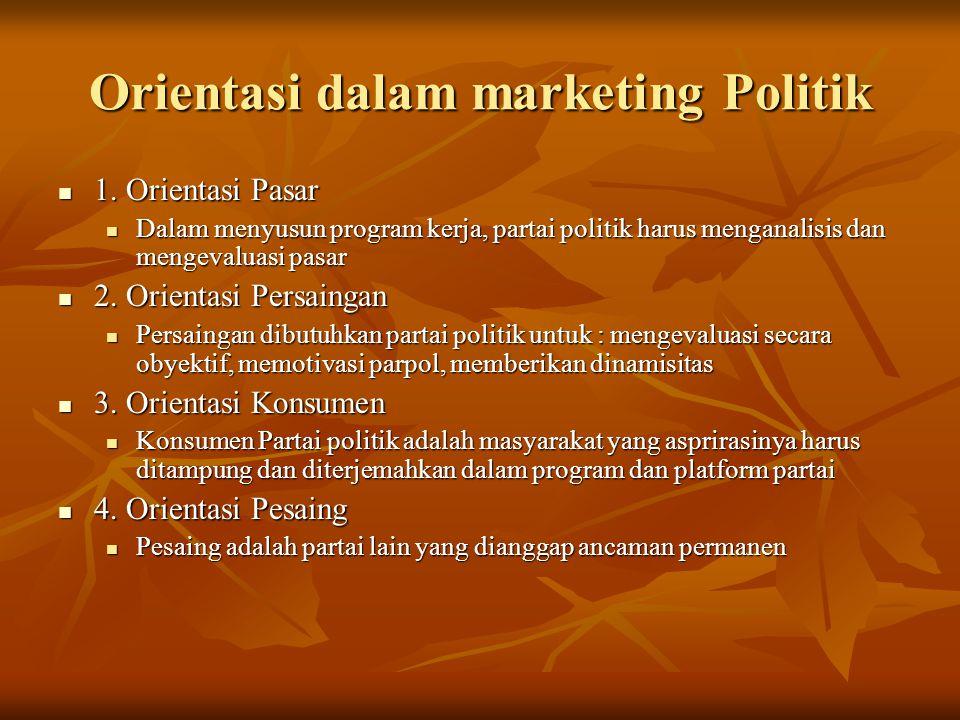 Orientasi dalam marketing Politik