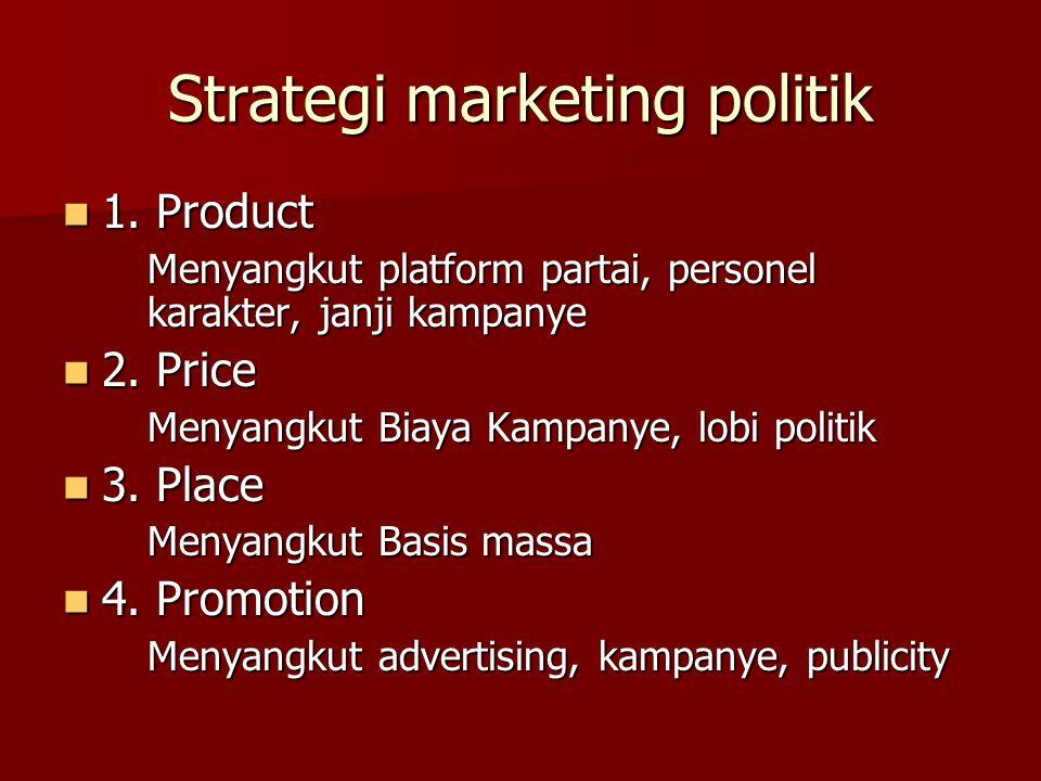 Strategi marketing politik