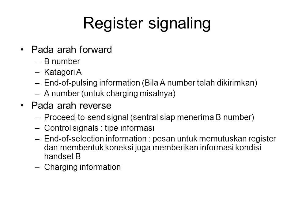Register signaling Pada arah forward Pada arah reverse B number