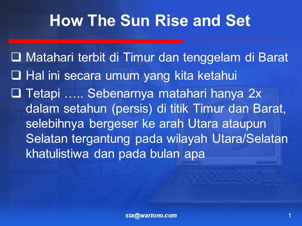 How The Sun Rise and Set Matahari terbit di Timur dan tenggelam di Barat. Hal ini secara umum yang kita ketahui.
