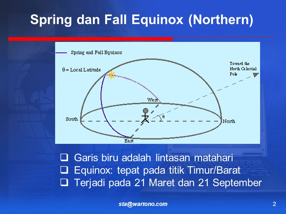 Spring dan Fall Equinox (Northern)