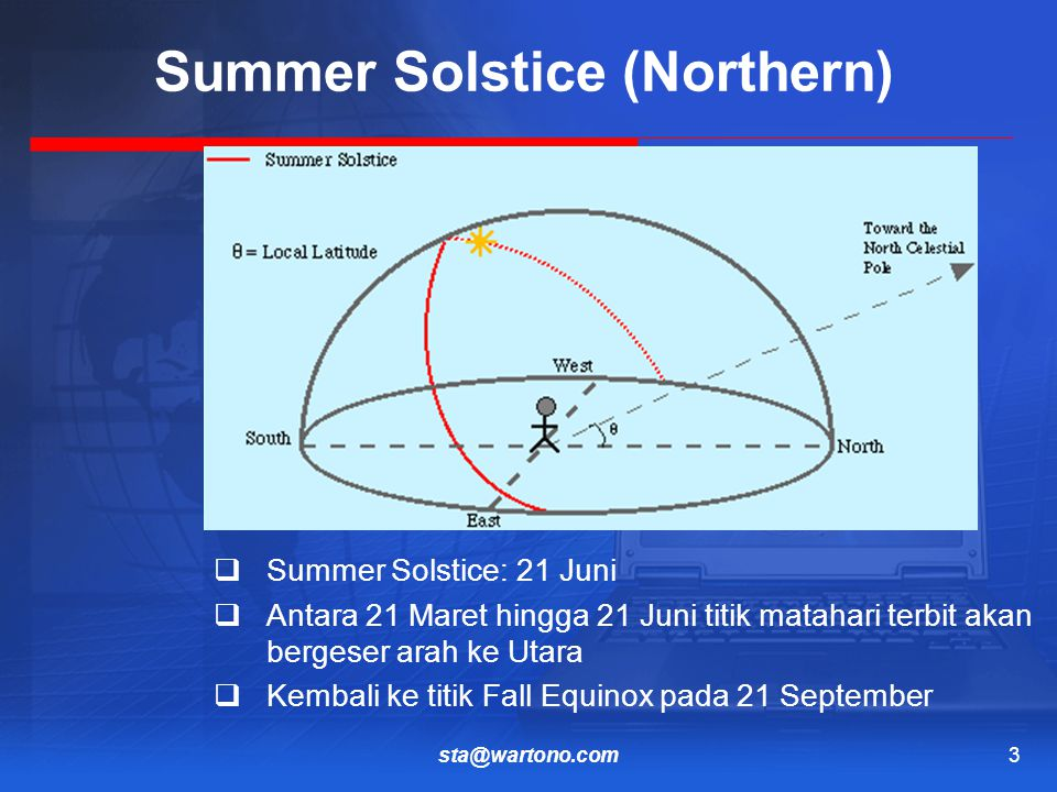 Summer Solstice (Northern)
