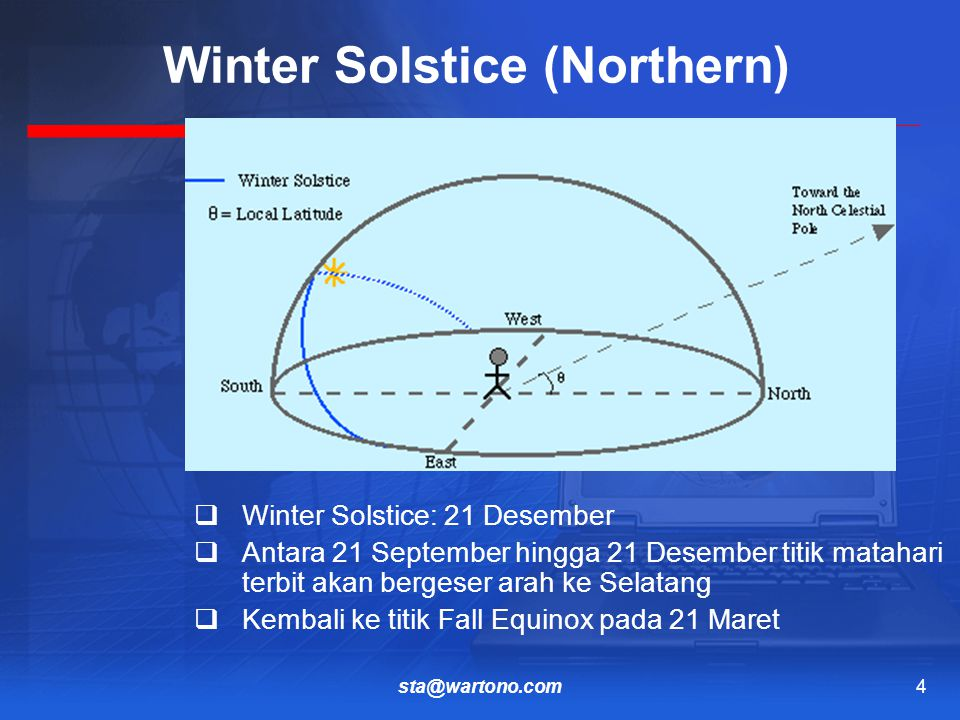 Winter Solstice (Northern)