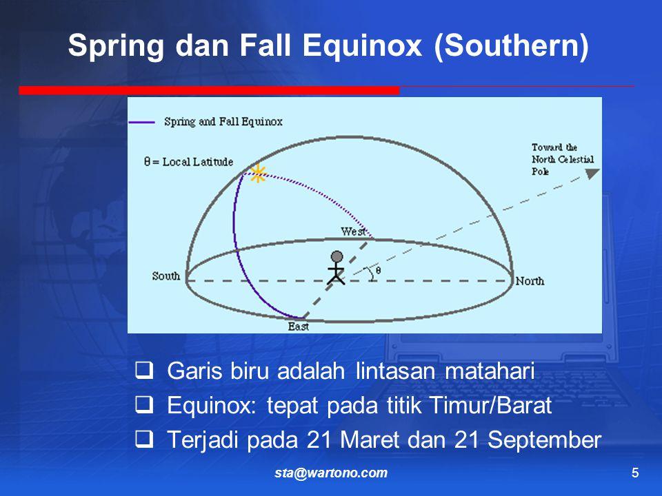 Spring dan Fall Equinox (Southern)