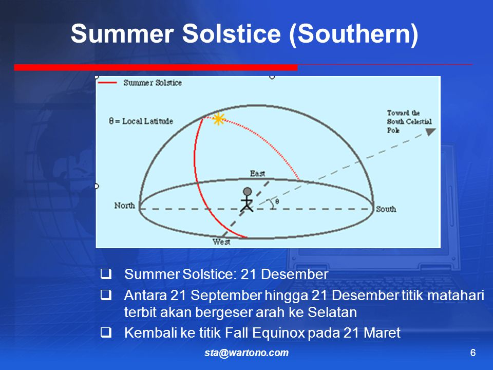 Summer Solstice (Southern)