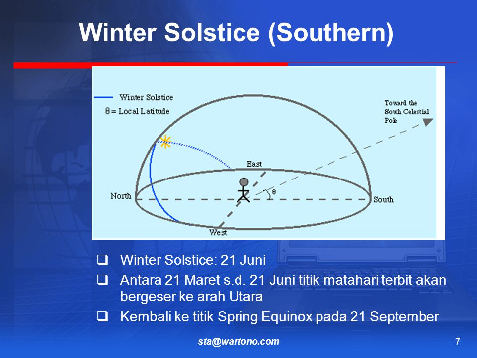 Winter Solstice (Southern)