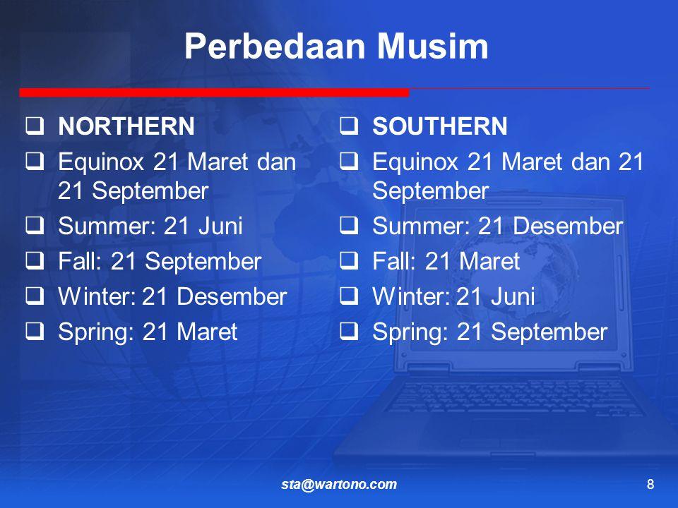 Perbedaan Musim NORTHERN Equinox 21 Maret dan 21 September