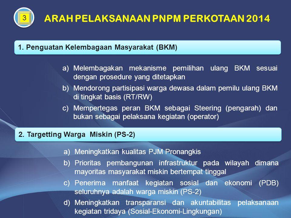 ARAH PELAKSANAAN PNPM PERKOTAAN 2014