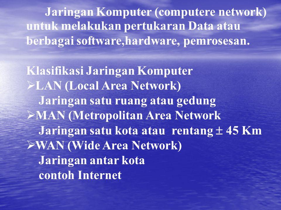 Jaringan Komputer (computere network)