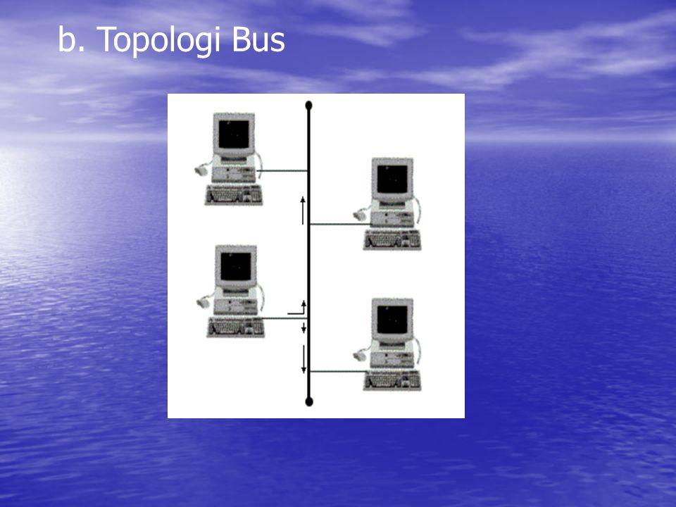 b. Topologi Bus