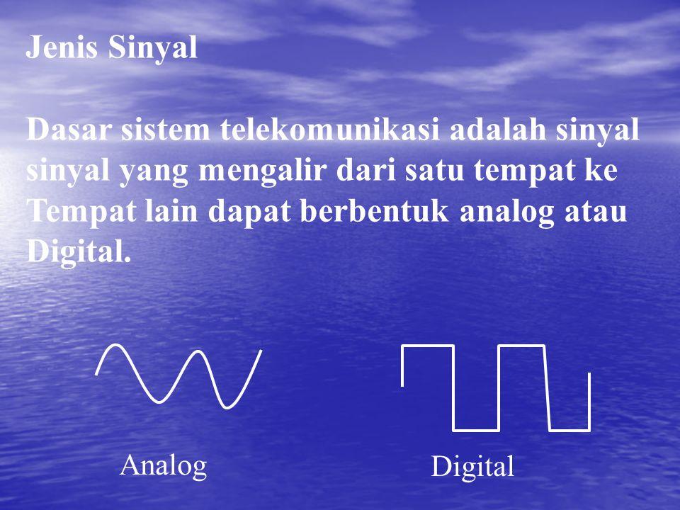 Dasar sistem telekomunikasi adalah sinyal
