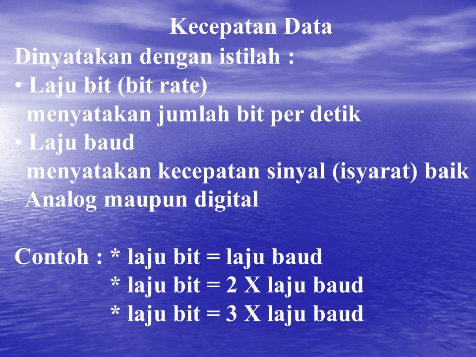 Kecepatan Data Dinyatakan dengan istilah : Laju bit (bit rate) menyatakan jumlah bit per detik. Laju baud.