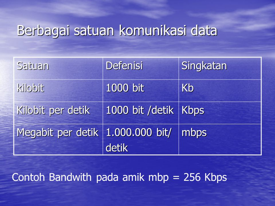 Berbagai satuan komunikasi data