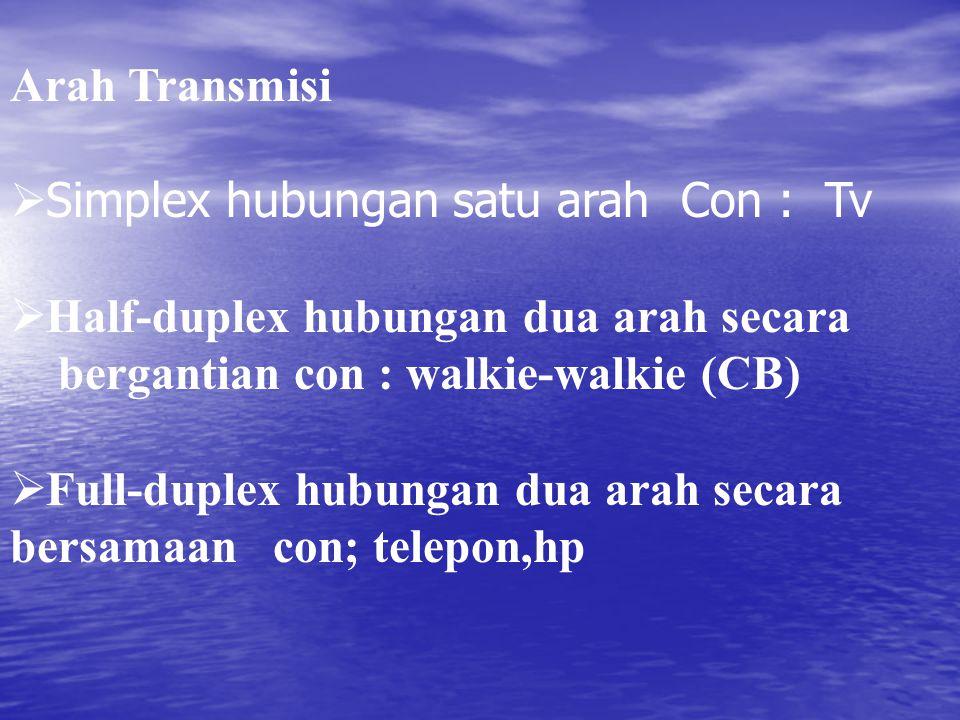 Arah Transmisi Simplex hubungan satu arah Con : Tv. Half-duplex hubungan dua arah secara. bergantian con : walkie-walkie (CB)