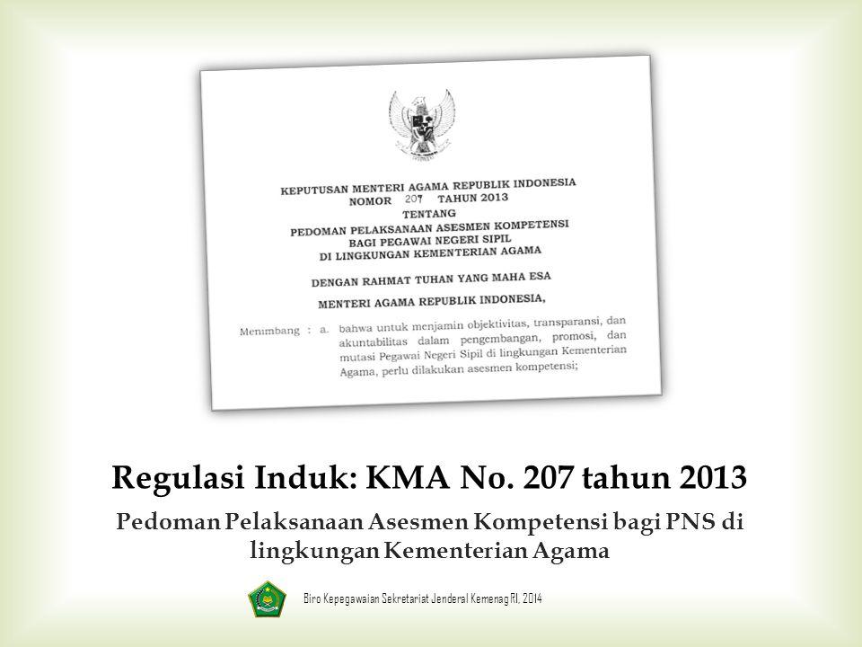 Regulasi Induk: KMA No. 207 tahun 2013
