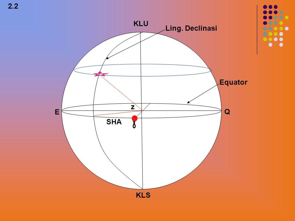 2.2 KLU Ling. Declinasi Equator z E Q SHA KLS