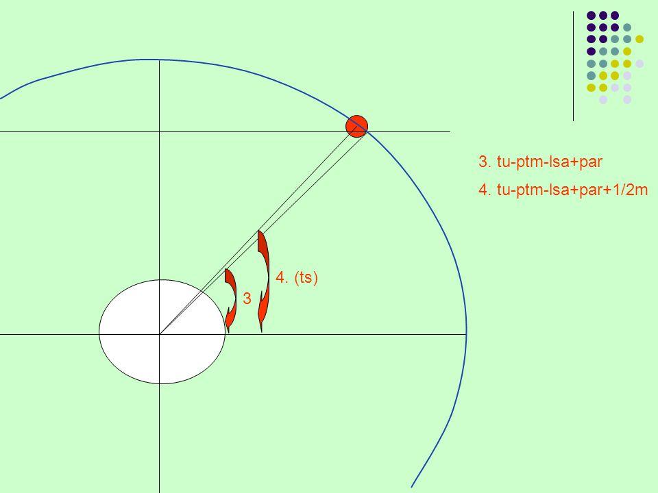 3. tu-ptm-lsa+par 4. tu-ptm-lsa+par+1/2m 4. (ts) 3