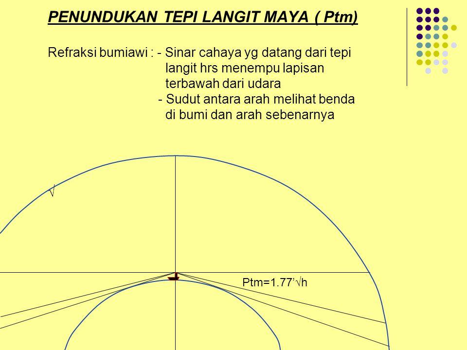 PENUNDUKAN TEPI LANGIT MAYA ( Ptm) Refraksi bumiawi : - Sinar cahaya yg datang dari tepi langit hrs menempu lapisan terbawah dari udara - Sudut antara arah melihat benda di bumi dan arah sebenarnya √