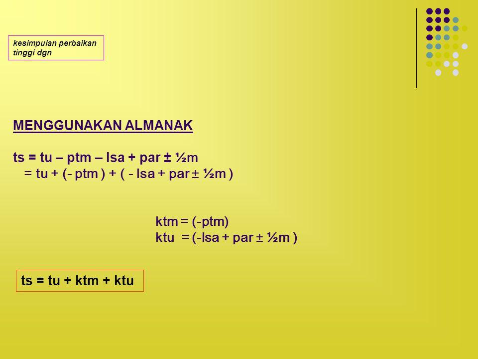 MENGGUNAKAN ALMANAK ts = tu – ptm – lsa + par ± ½m = tu + (- ptm ) + ( - lsa + par ± ½m ) ktm = (-ptm) ktu = (-lsa + par ± ½m )