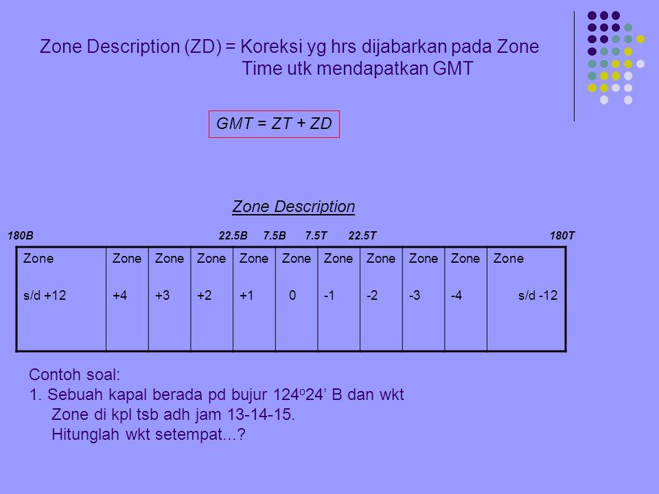 Zone Description (ZD) = Koreksi yg hrs dijabarkan pada Zone Time utk mendapatkan GMT