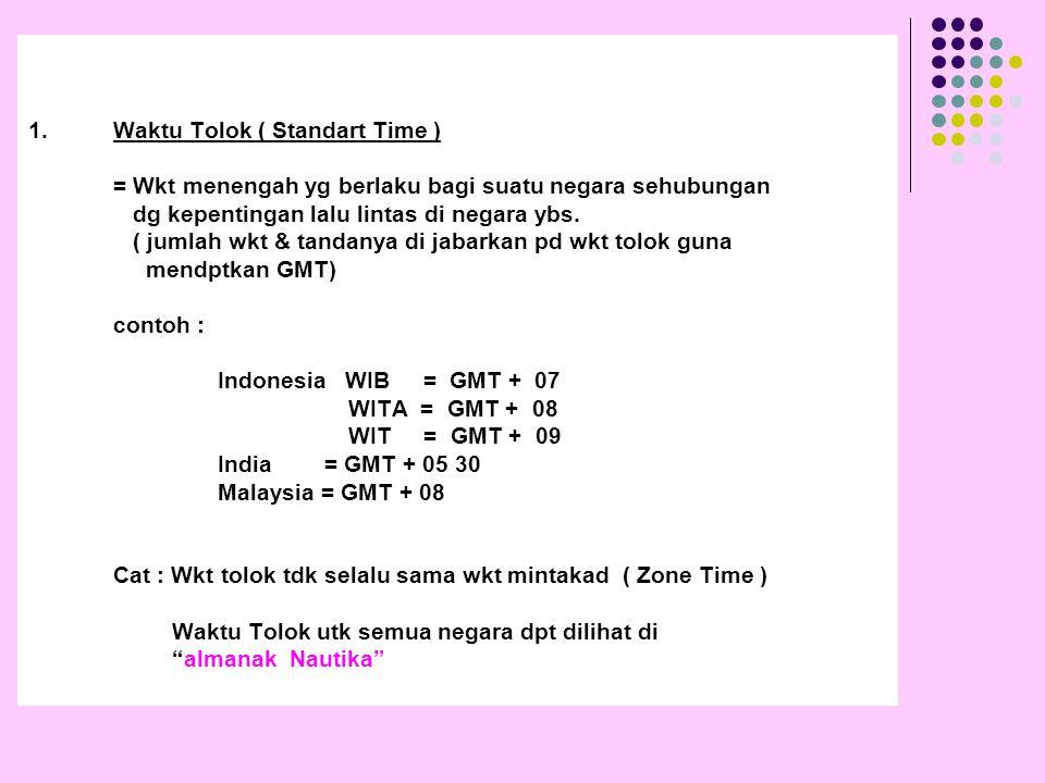 Waktu Tolok ( Standart Time ) = Wkt menengah yg berlaku bagi suatu negara sehubungan dg kepentingan lalu lintas di negara ybs.