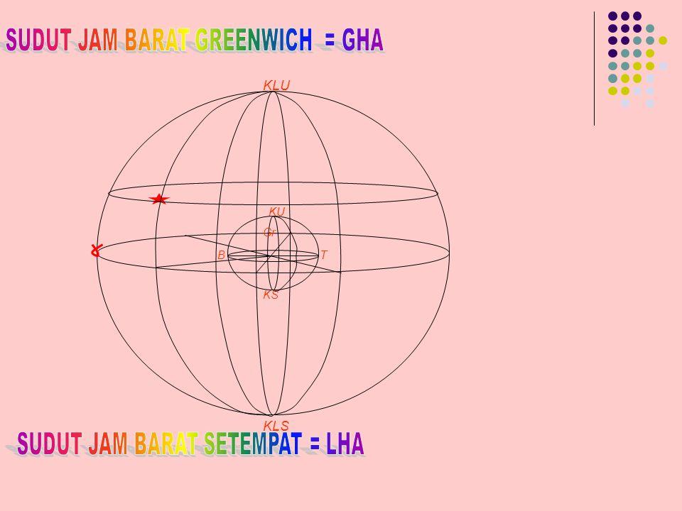 SUDUT JAM BARAT GREENWICH = GHA